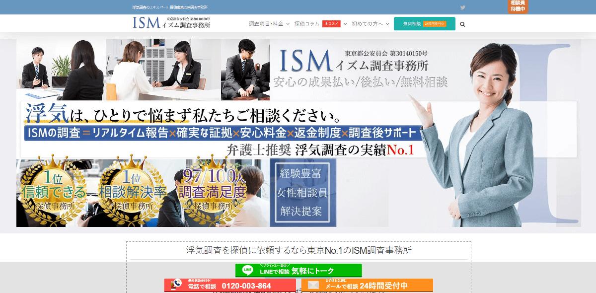 ISM調査事務所
